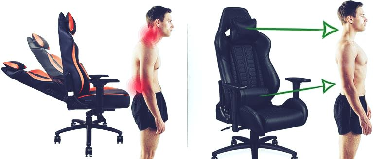 Does Gaming Chair Help To Get Rid Of Back Pain?
